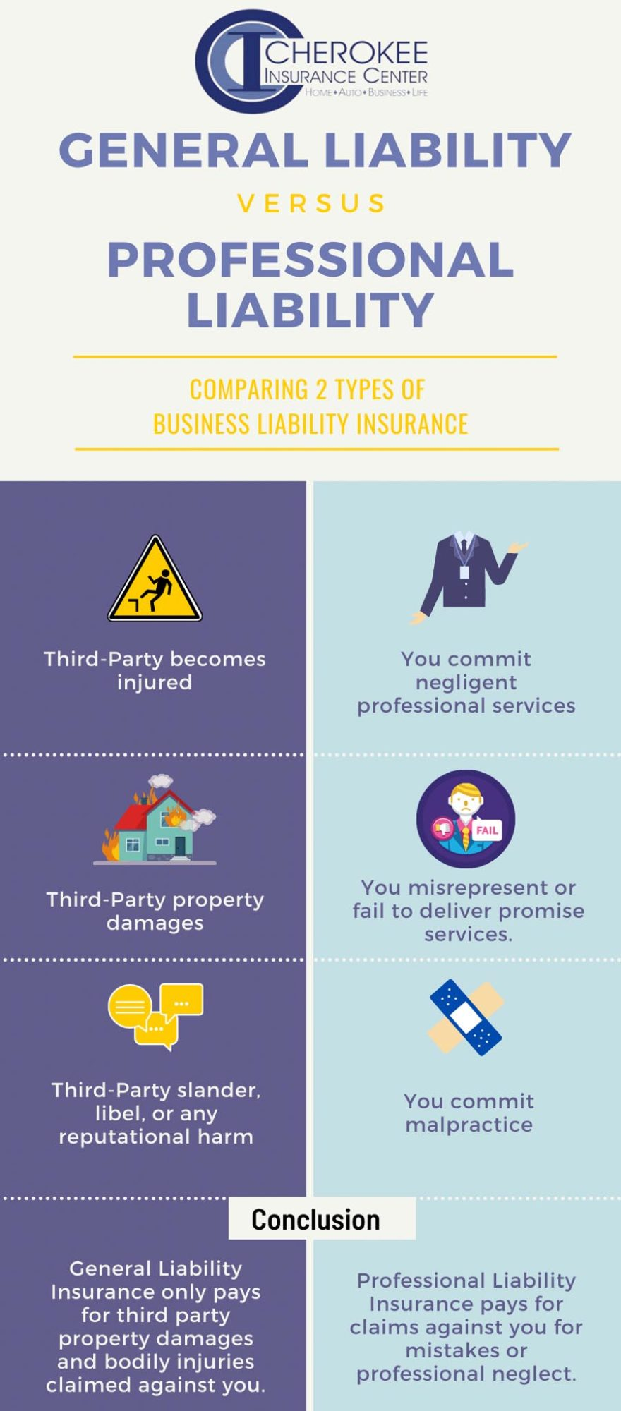 Do I need Professional Liability or General Liability Insurance - General Liability Vs Professional Liability